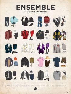 Styles de musique VS Styles vestimentaires – Foodzik
